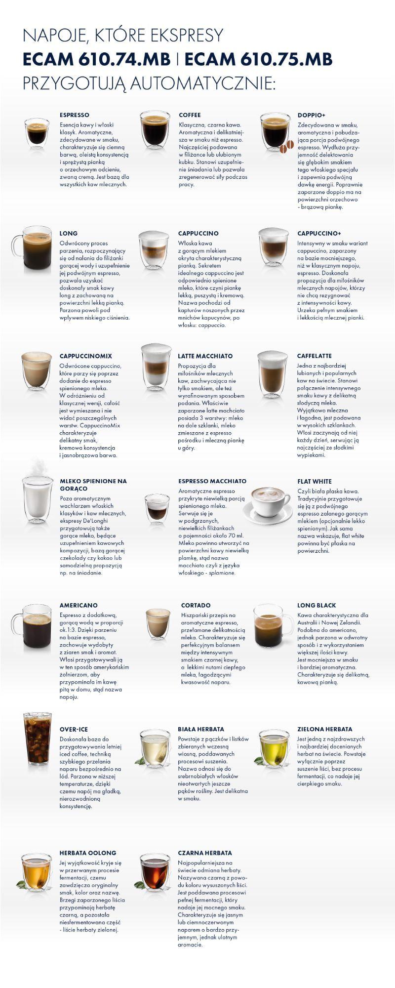 jakie kawy przygotuje delonghi primadonna soul
